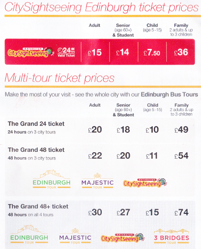 City Sightseeing Edinburghチケット